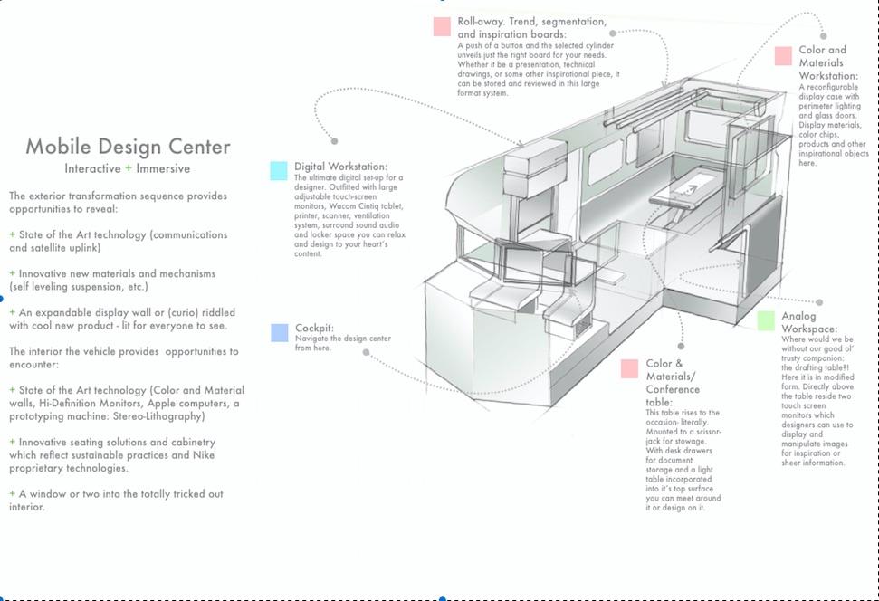 NIKE Experience Lab Design - Modern Edge - Strategic Design